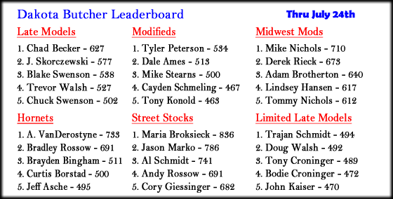 Casino Speedway Point Leaders
